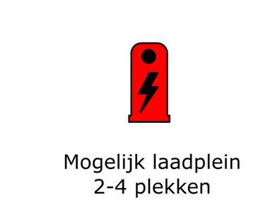 Laadpalen in de gemeente Groningen
